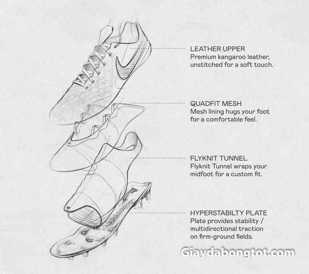 Mổ xẻ thiết kế của thế hệ mới giày đá bóng Nike Tiempo Legend VIII