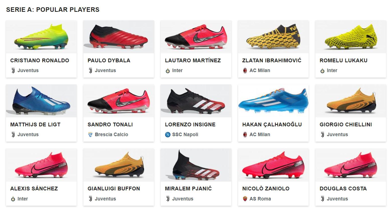 Một số dòng giày bóng đá các cầu thủ nổi bật tại Serie A đang sử dụng