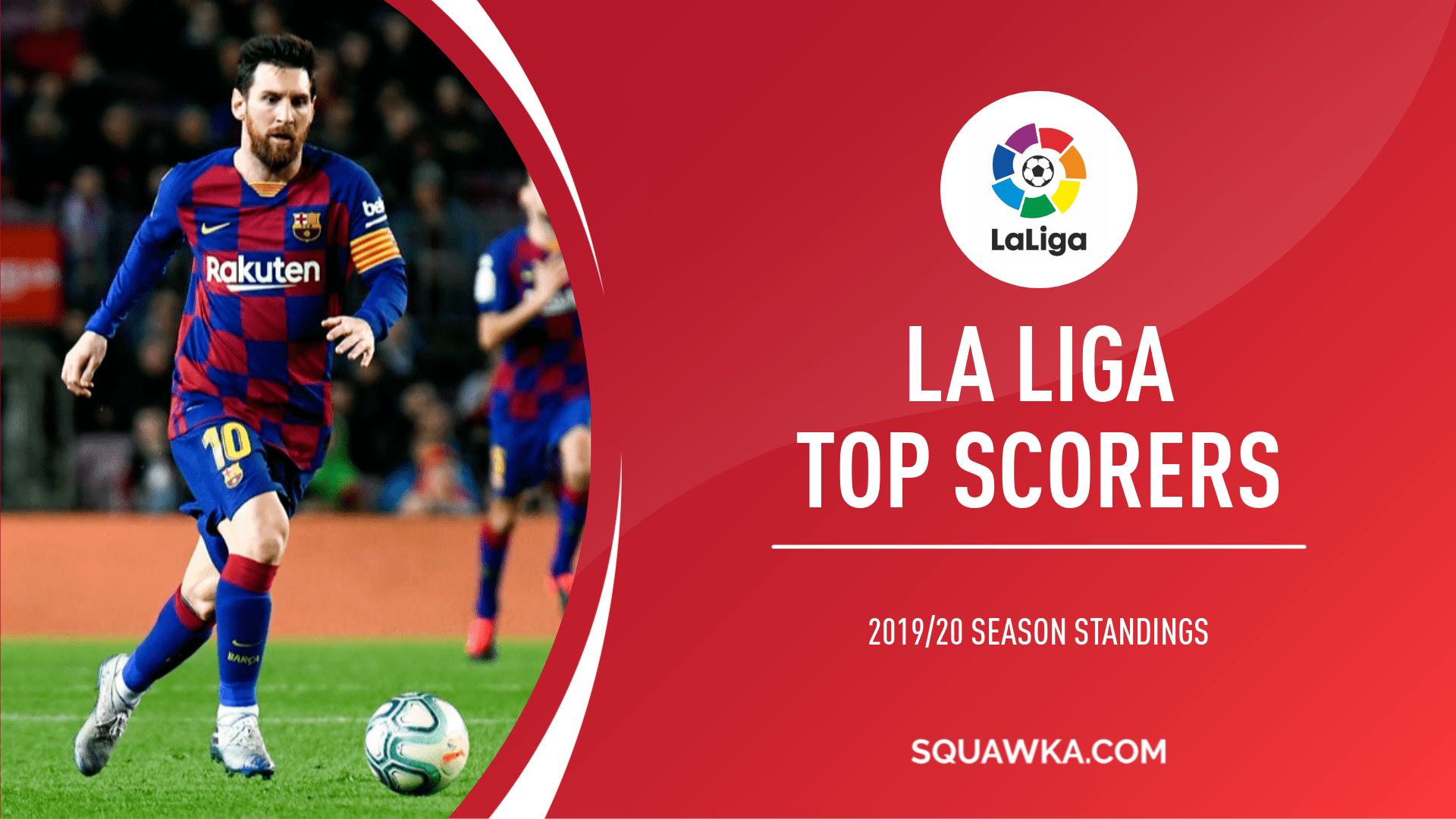 Giày bóng đá của 10 cầu thủ ghi nhiều bàn thắng nhất tại La Liga