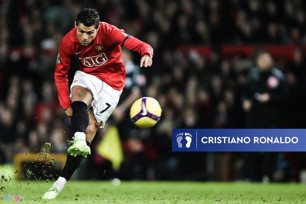 Cú sút phạt của Ronaldo được gọi là Knuckleball với lực rất mạnh và bóng đi lắc lư khó chịu