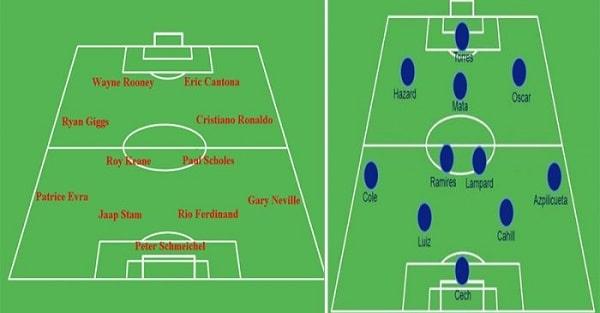 Các vị trí trong bóng đá 11 người