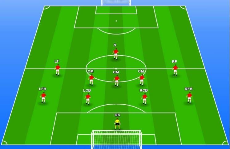 Sơ đồ bóng đá 11 người với đội hình 4 - 2 - 3 - 1