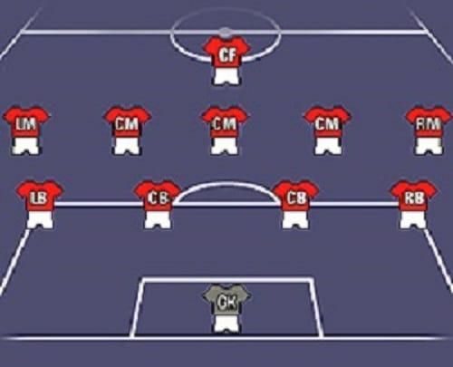 Sơ đồ bóng đá 11 người với đội hình 4 - 5 - 1